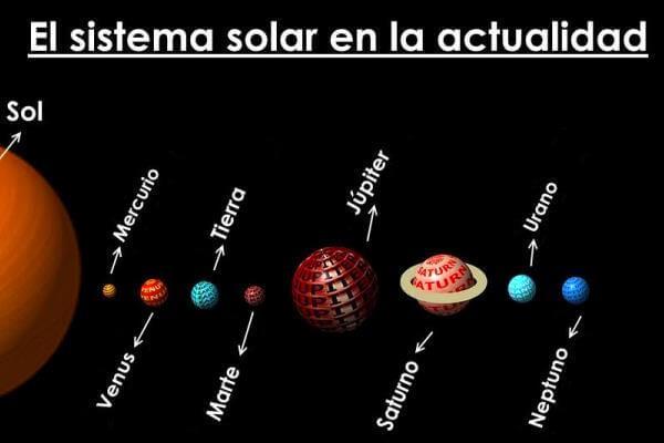 Planetas Del Sistema Solar Características Curiosfera Ciencia