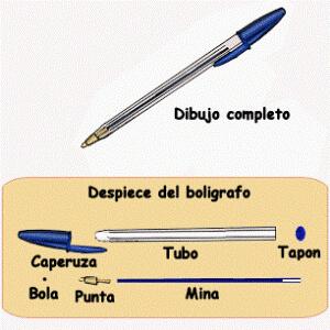 partes de un bolígrafo