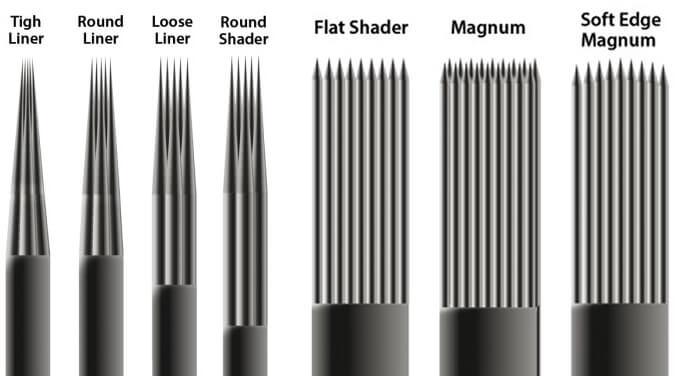 Diferentes tipos de agujas