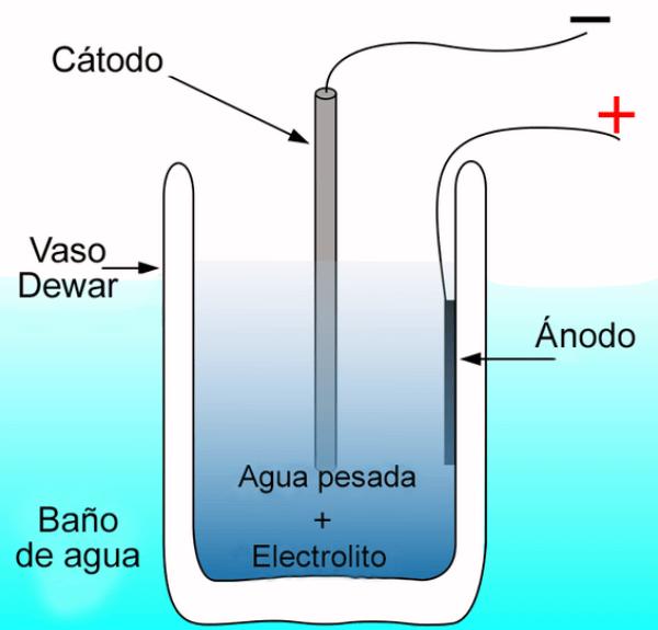 esquema fusión en frío