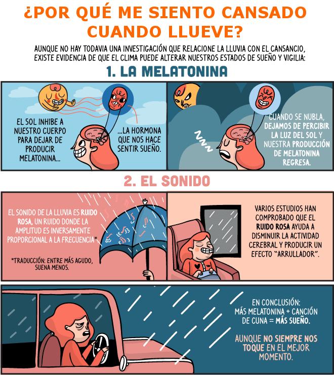 por qué estoy cansado cuando llueve