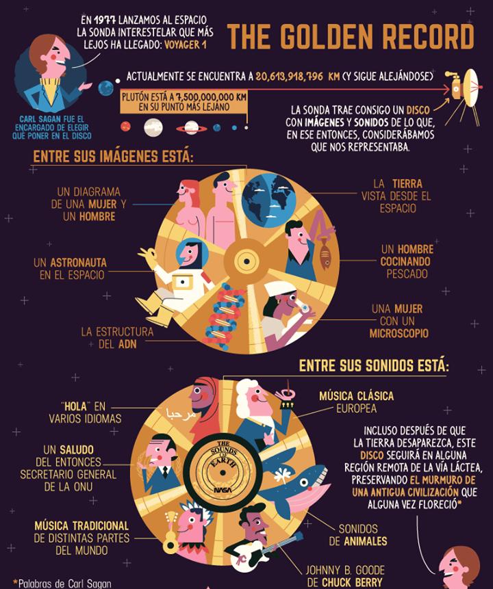 Infografía sonda espacial