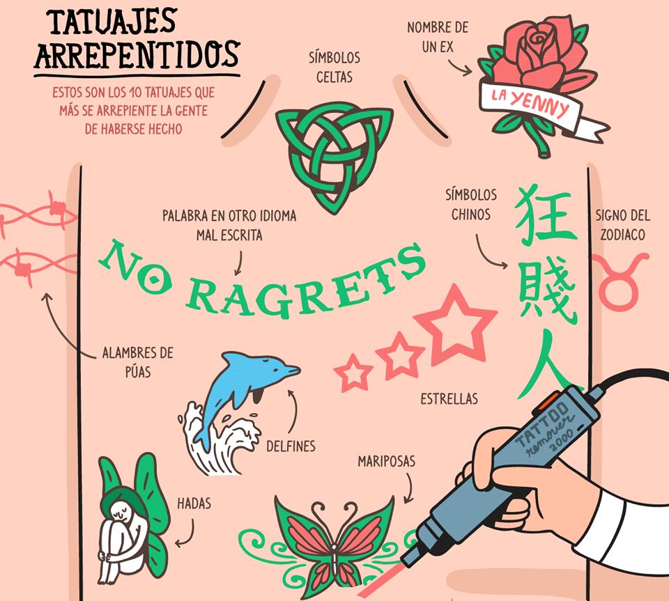 tatuajes más demandados