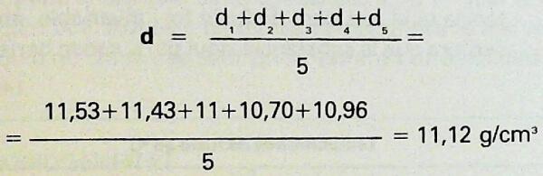 método cálculo de la densidad promedio