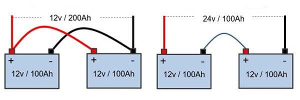 características de las pilas eléctricas