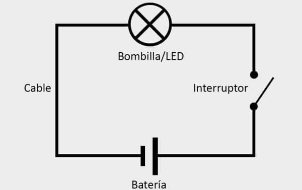circuito eléctrico explicado para niños