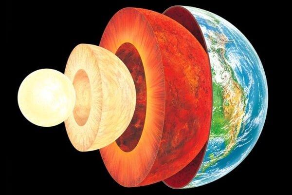 estructura terrestre partes